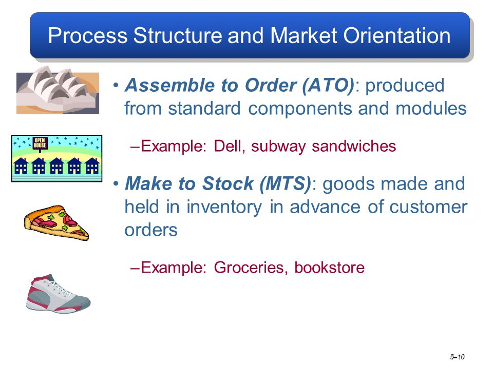 market structure of dell Start studying micro economics test 1+2 learn vocabulary a workers hired by dell economies of scale can lead to an oligopolistic market structure because.