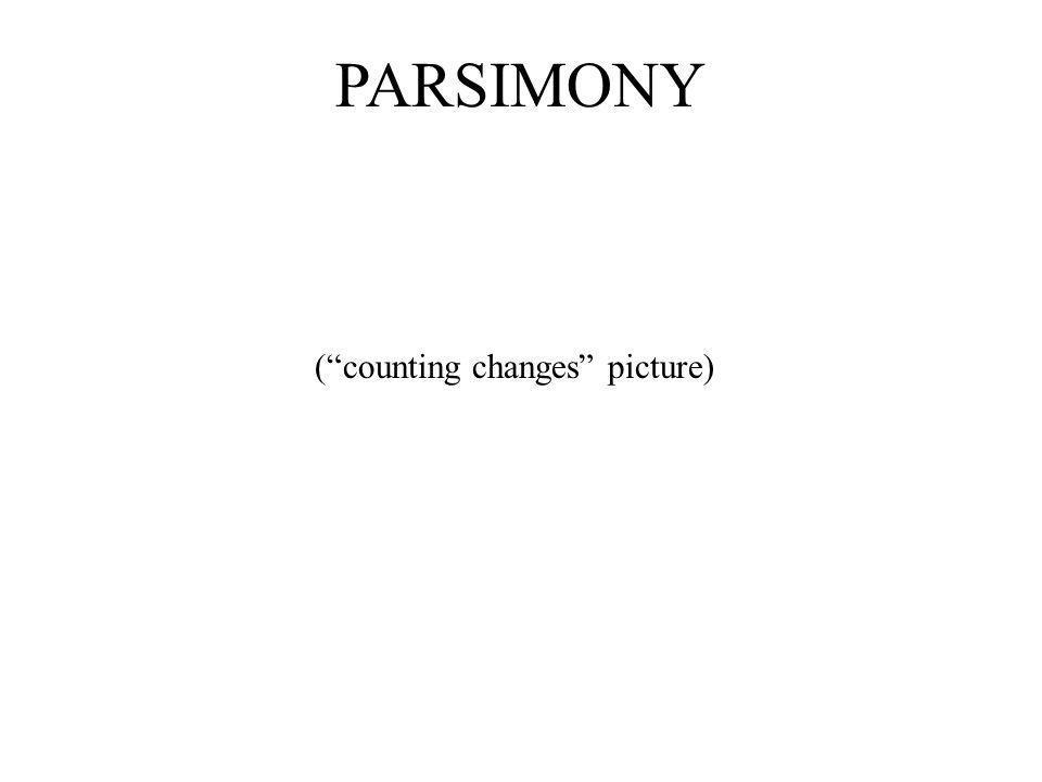 PARSIMONY ( counting changes picture)