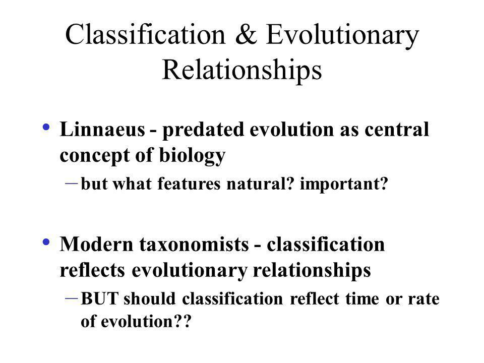 Classification & Evolutionary Relationships