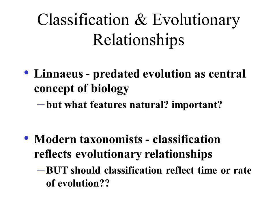 Classification & Evolutionary Relationships
