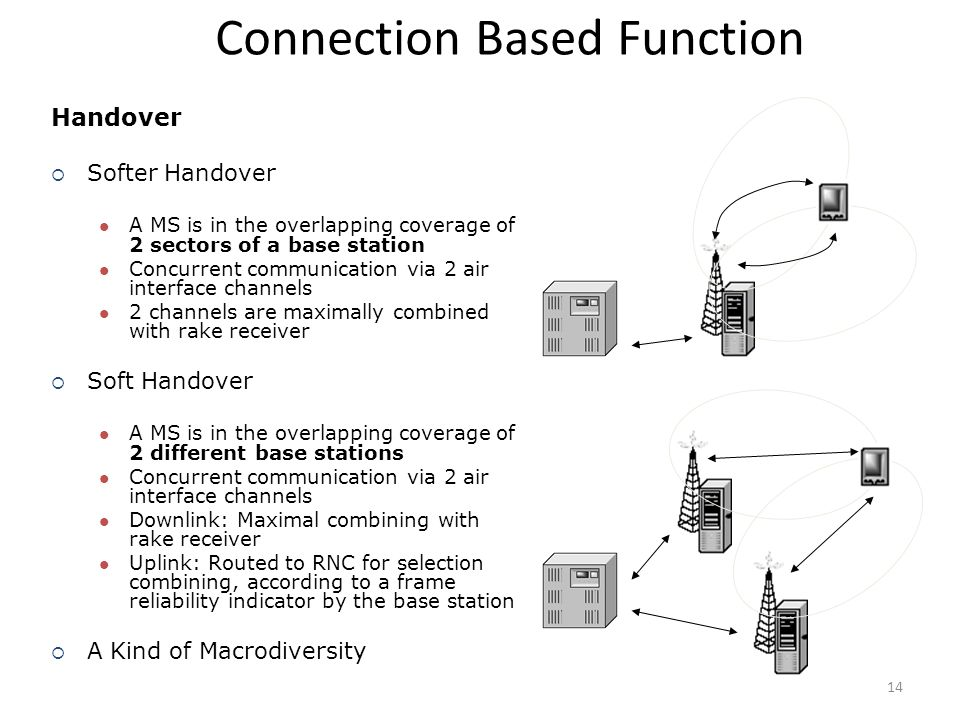 ebook Information Networking. Towards Ubiquitous Networking and Services: