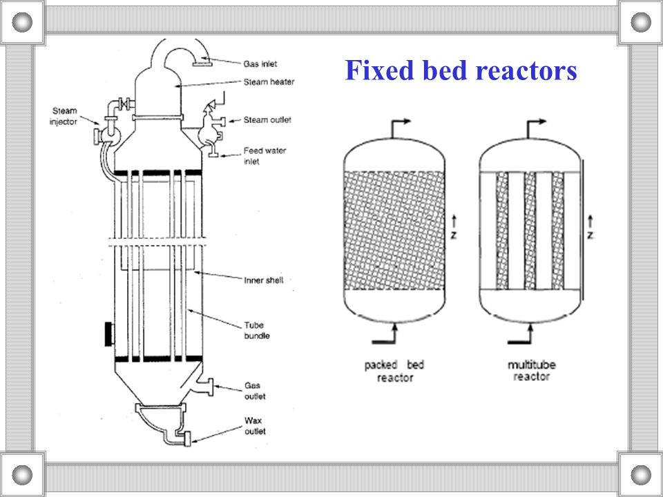 fixed bed reactor design Current design data in adiabatic fixed bed reactors and calculated temperature profiles showing the transient of an adiabatic fixed-bed reactor for the.