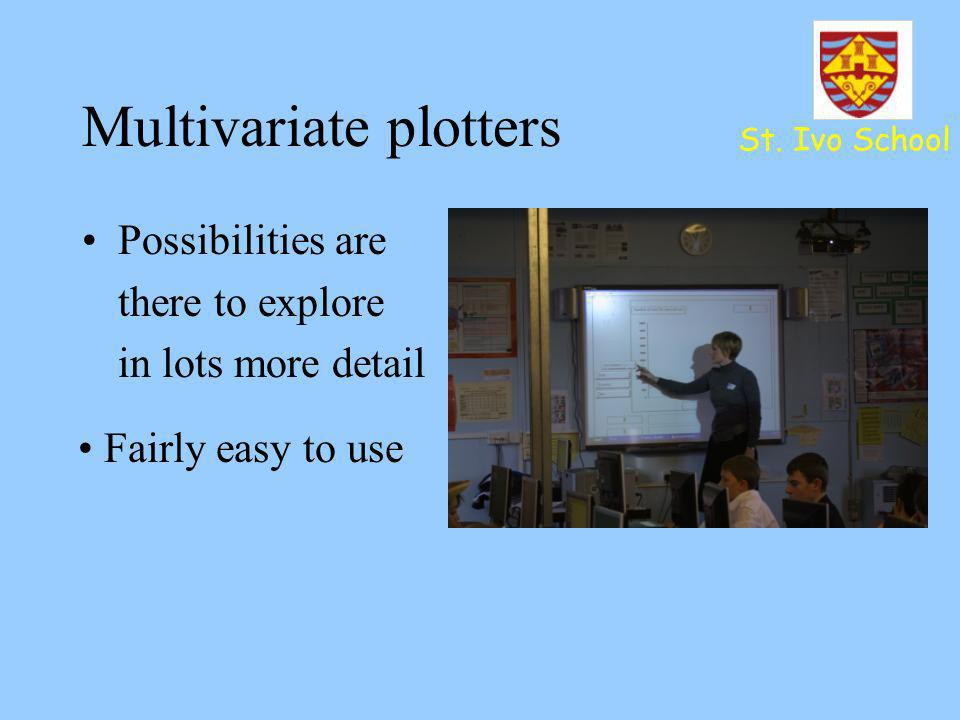 Multivariate plotters