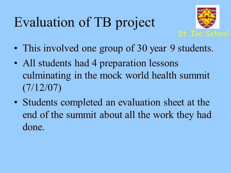 Evaluation of TB project
