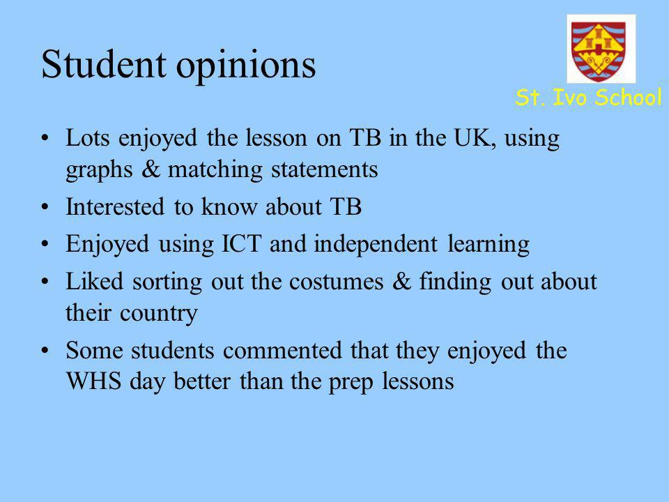 Student opinions St. Ivo School. Lots enjoyed the lesson on TB in the UK, using graphs & matching statements.