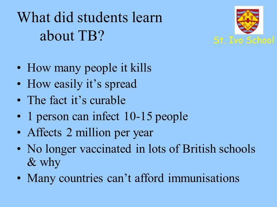 What did students learn about TB