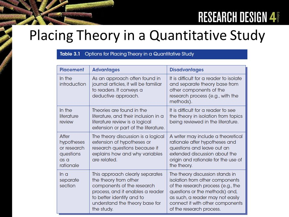 quantitative research methods literature review The critique process: reviewing and critiquing research  determining if the design and methodology are consistent with the purpose • determining if the  literature review questions • is the review  quantitative research the critique of.