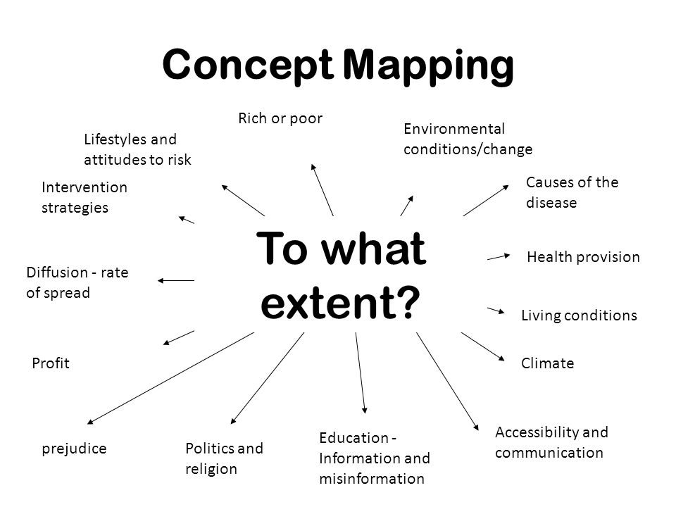 To what extent Concept Mapping Rich or poor