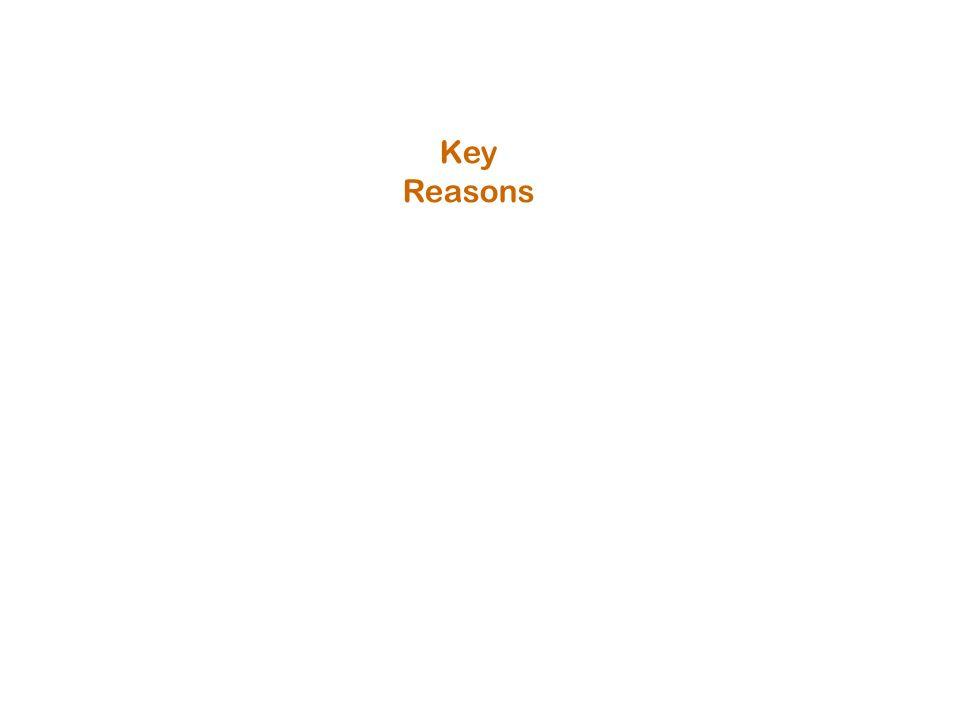 Key Reasons