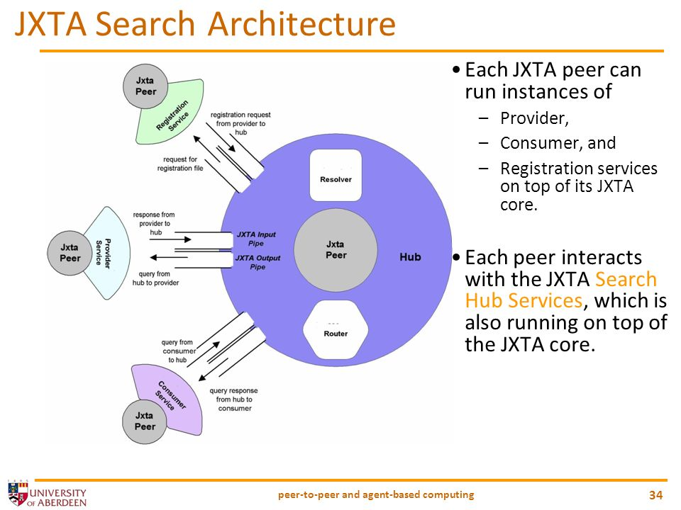 JXTA Search Architecture
