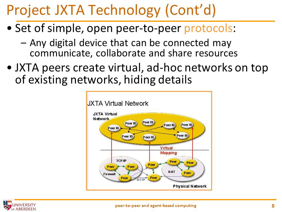 Project JXTA Technology (Cont'd)