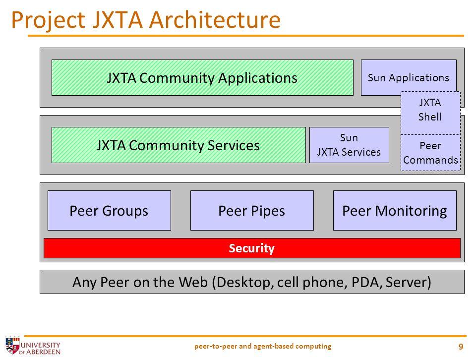 Project JXTA Architecture