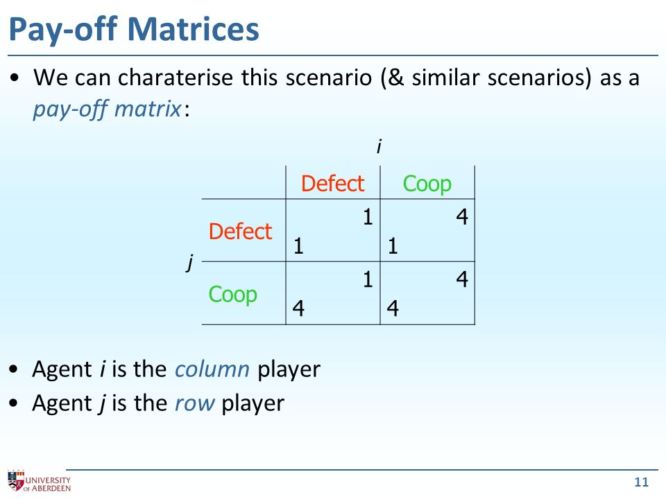 Pay-off Matrices We can charaterise this scenario (& similar scenarios) as a pay-off matrix : i. Defect.