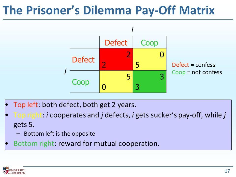 The Prisoner's Dilemma Pay-Off Matrix