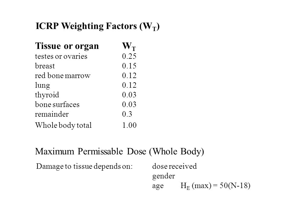 ICRP Weighting Factors (WT)