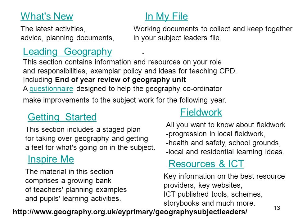 What s New In My File Leading Geography - Fieldwork Getting Started