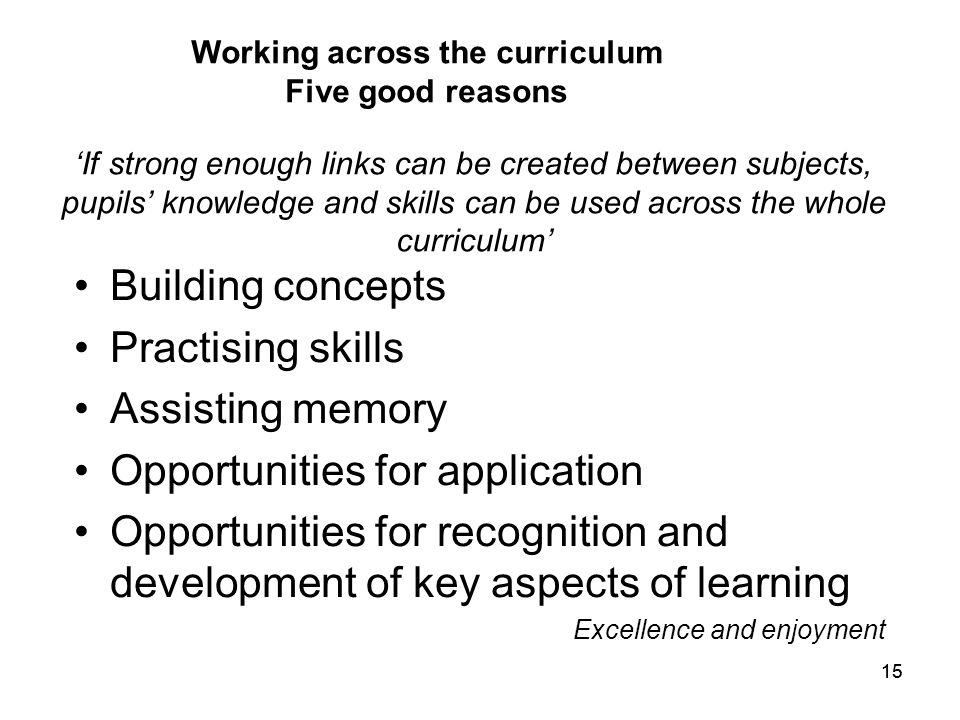 Working across the curriculum