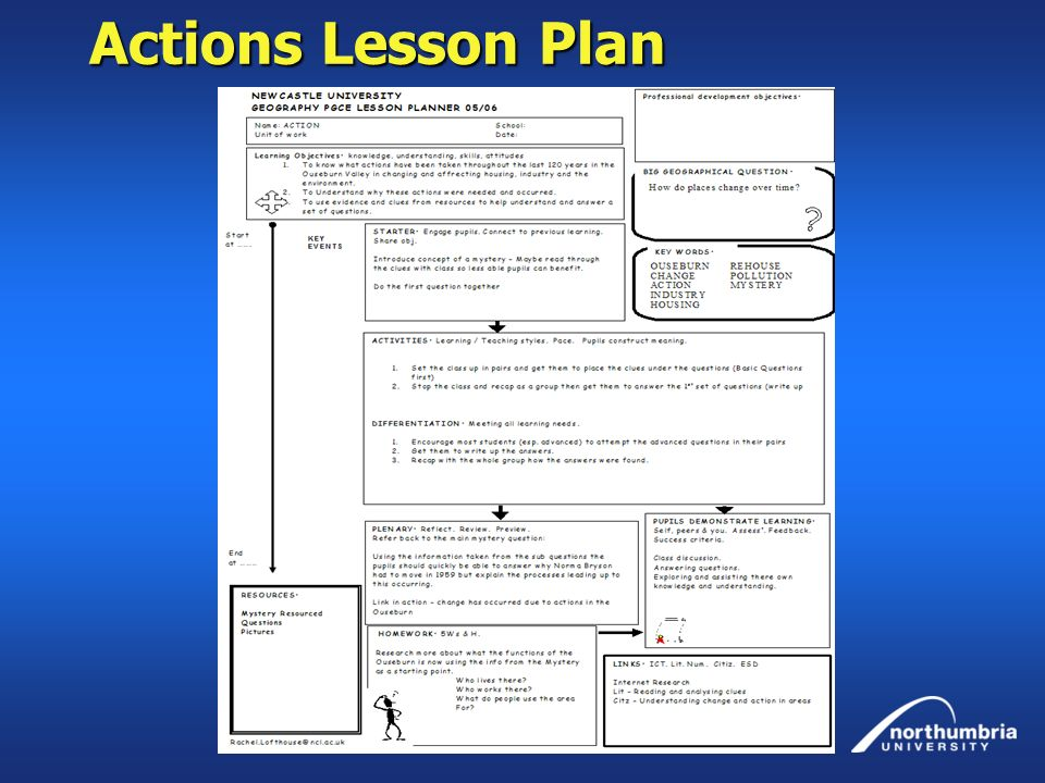 Actions Lesson Plan