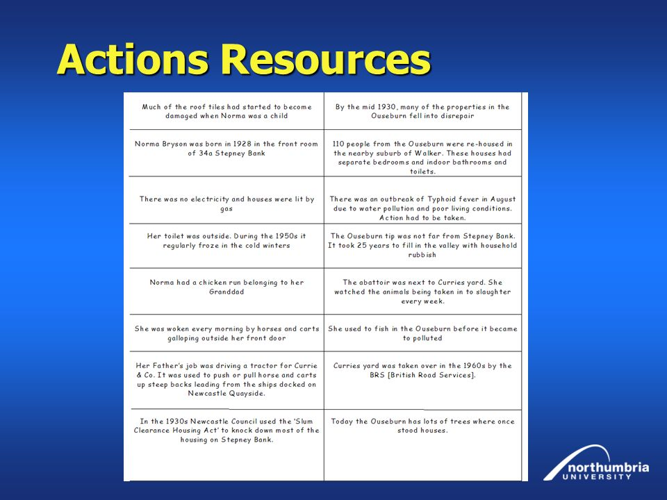 Actions Resources