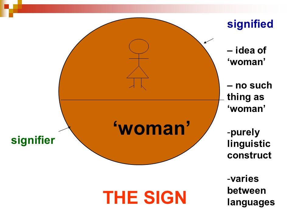 'woman' THE SIGN signified signifier – idea of 'woman'