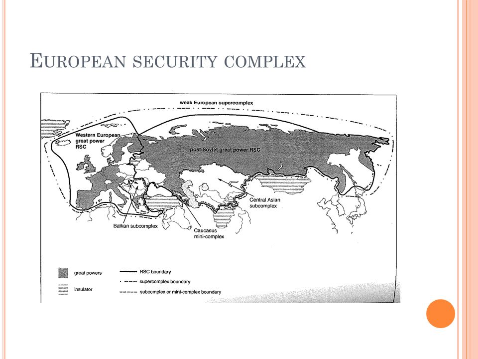 European security complex