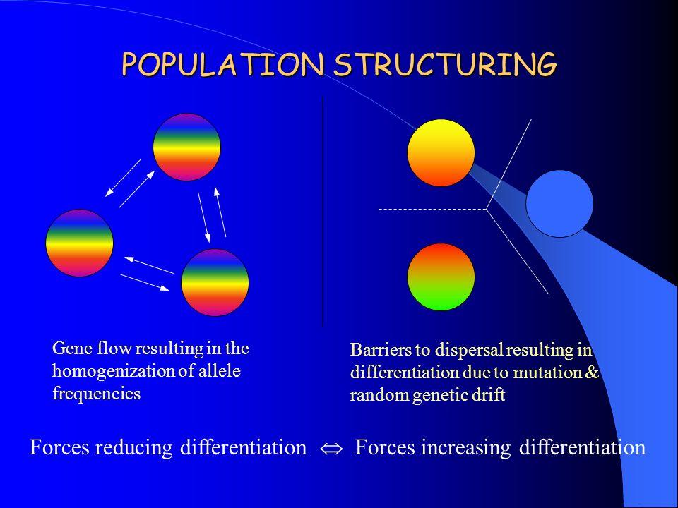 POPULATION STRUCTURING