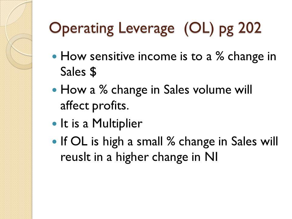 oanda how to change leverage