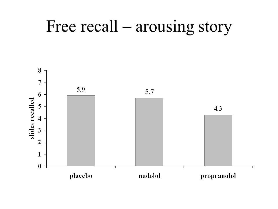 Free recall – arousing story