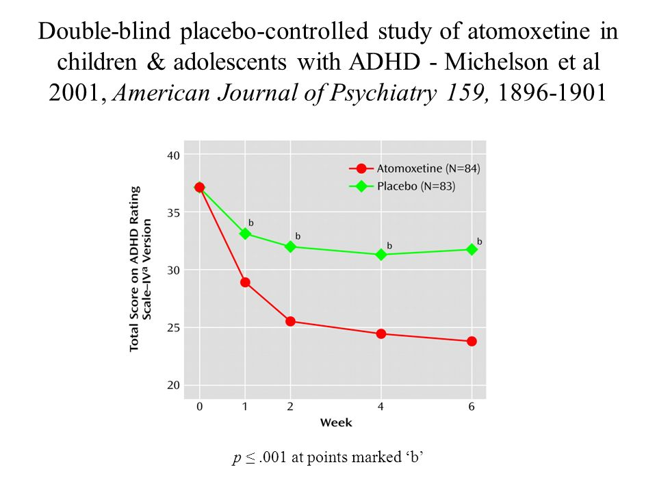 Double-blind placebo-controlled study of atomoxetine in children & adolescents with ADHD - Michelson et al 2001, American Journal of Psychiatry 159, 1896-1901