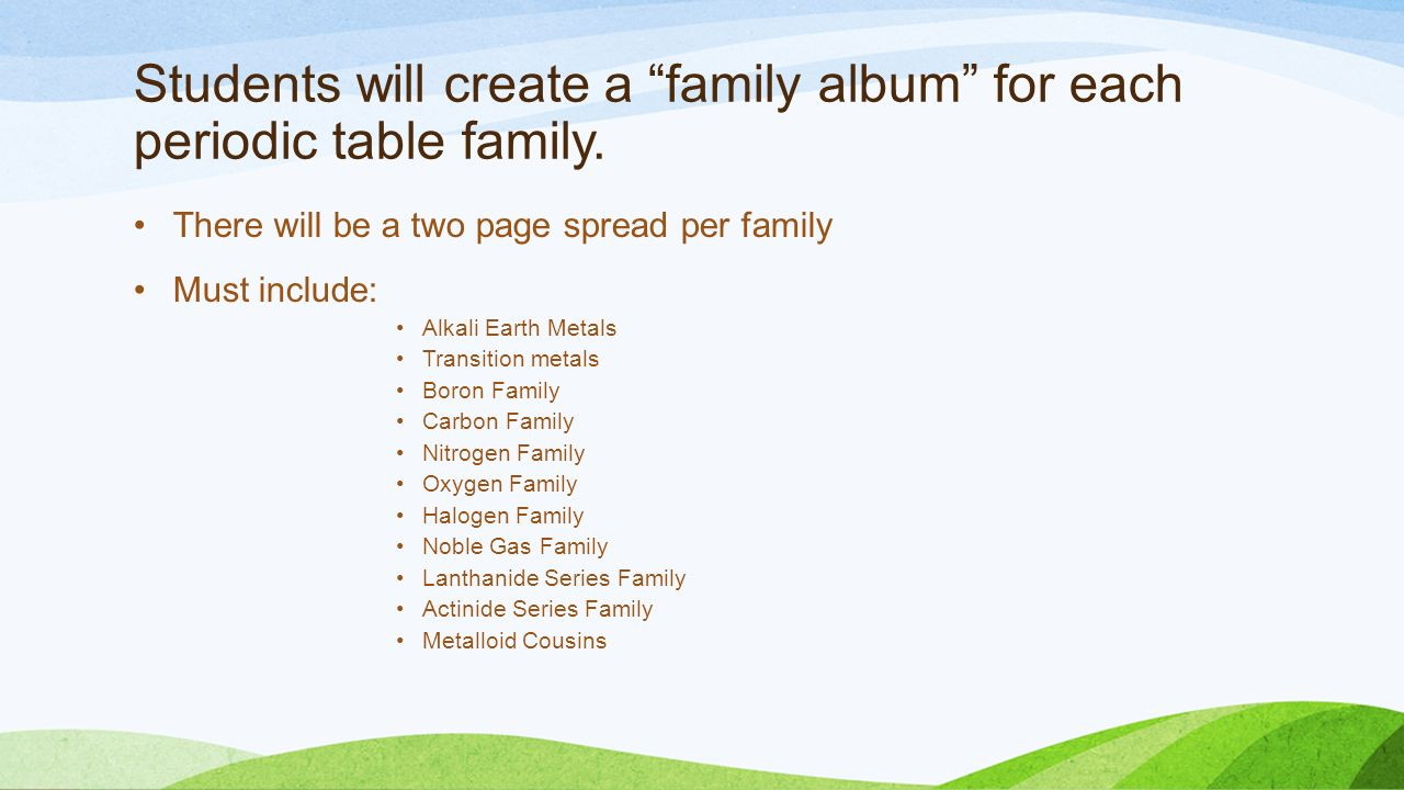 Matter properties and changes ppt video online download students will create a family album for each periodic table family gamestrikefo Gallery