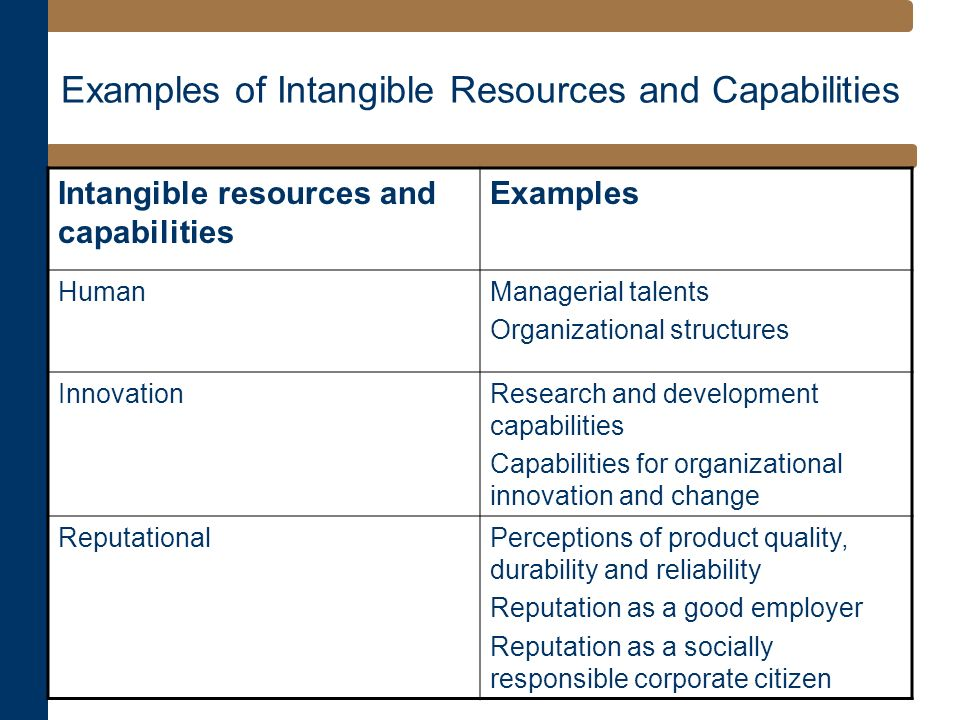 strategy fundamentals and corporate strategy