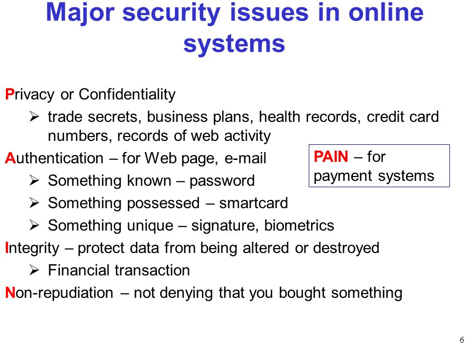 Major security issues in online systems