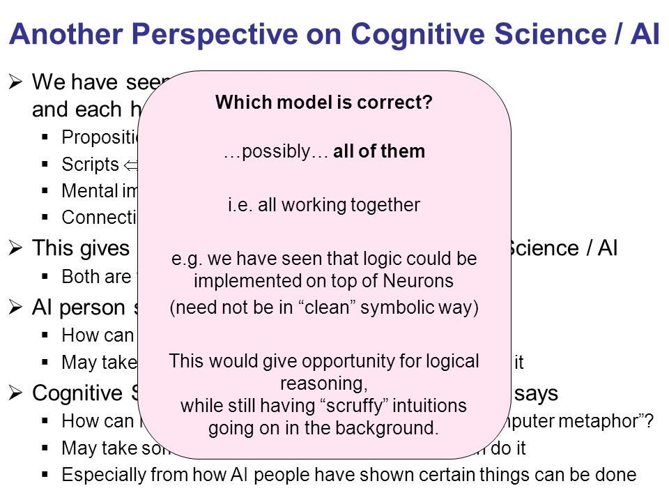 Another Perspective on Cognitive Science / AI
