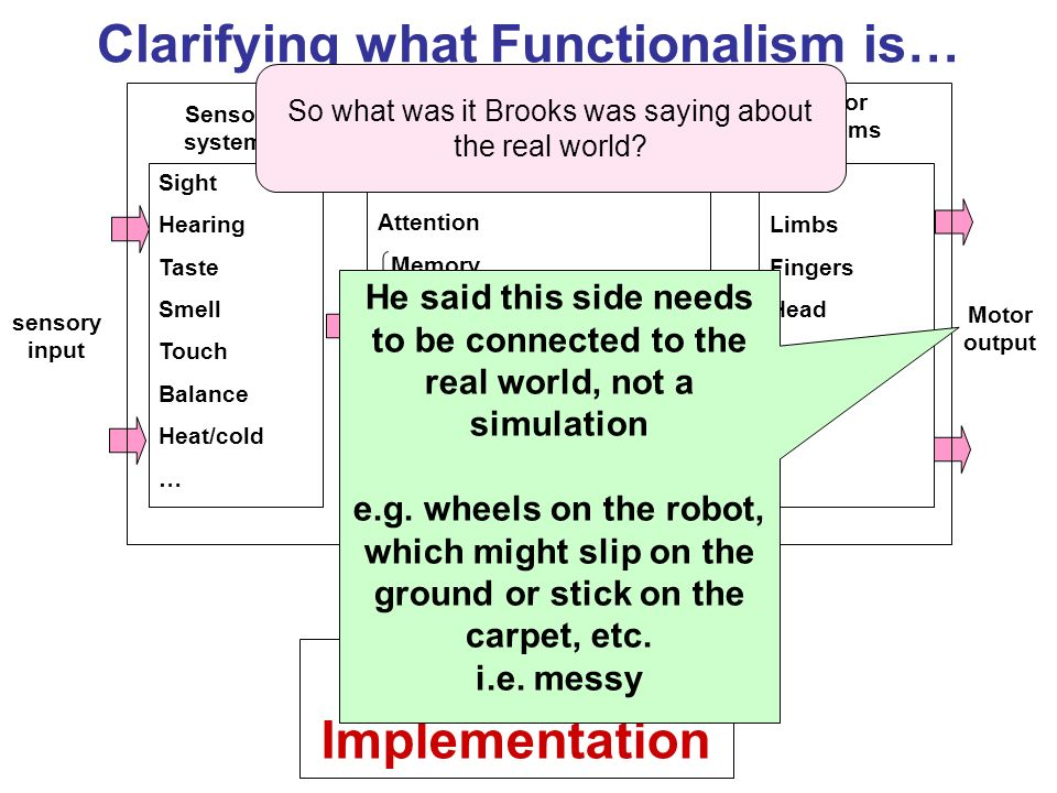 Clarifying what Functionalism is…