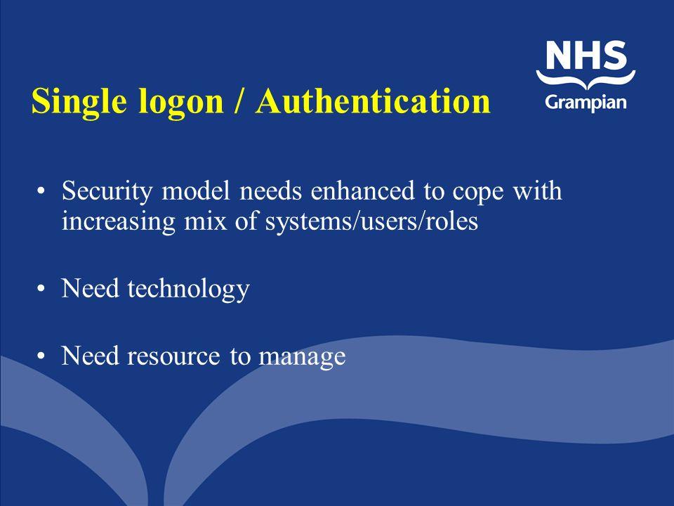 Single logon / Authentication