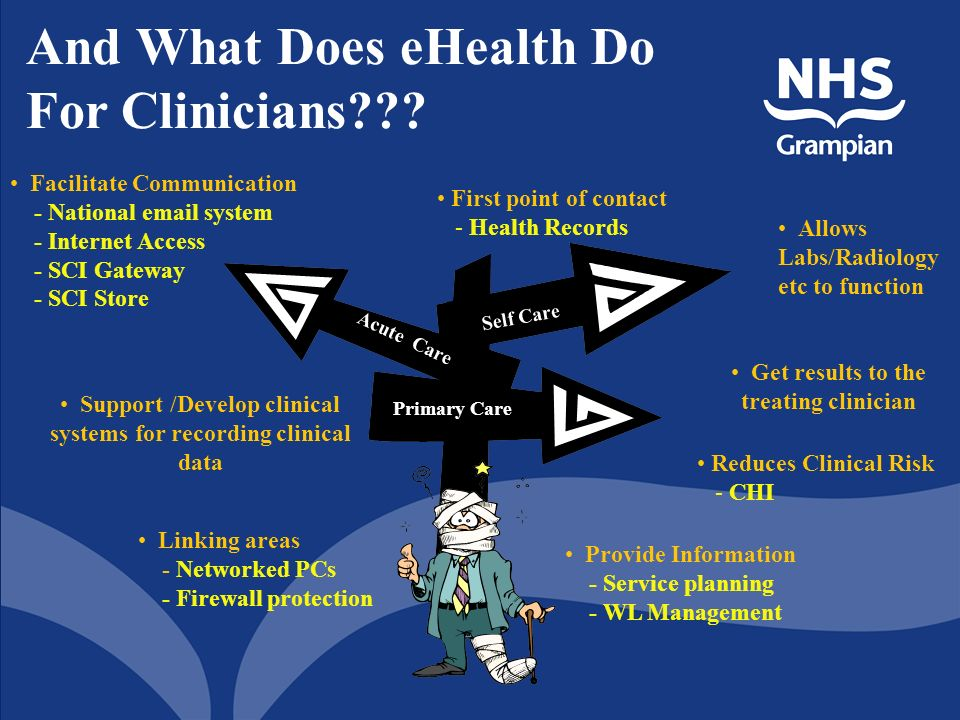 And What Does eHealth Do For Clinicians