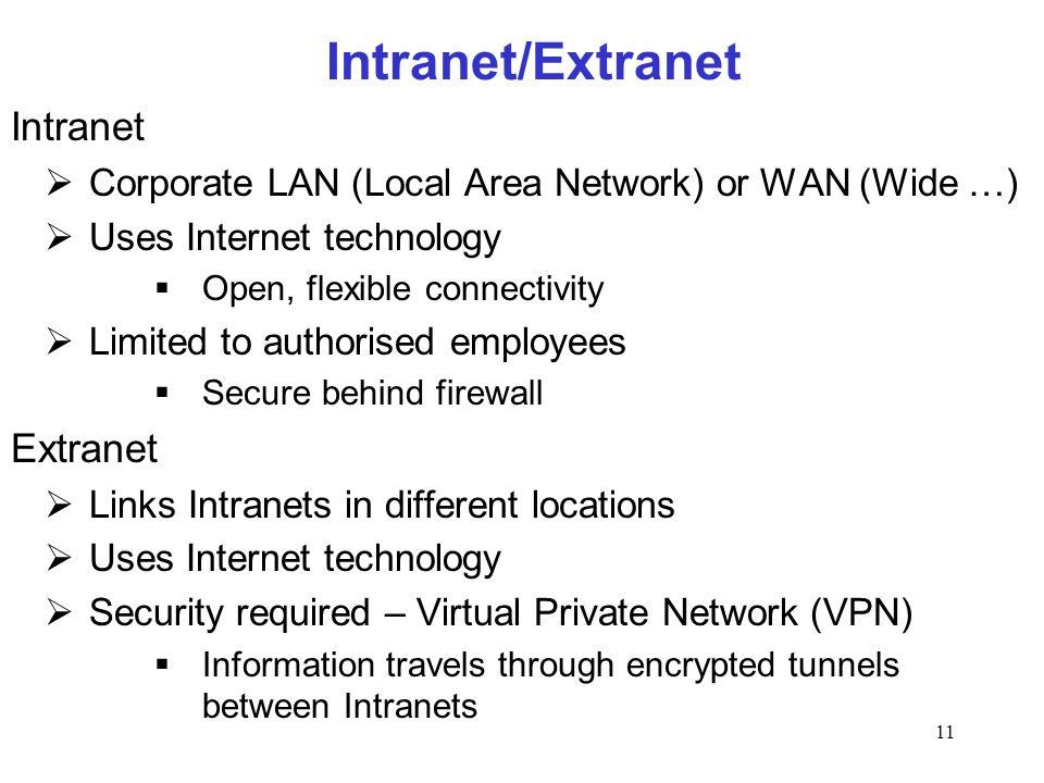 Intranet/Extranet Intranet Extranet