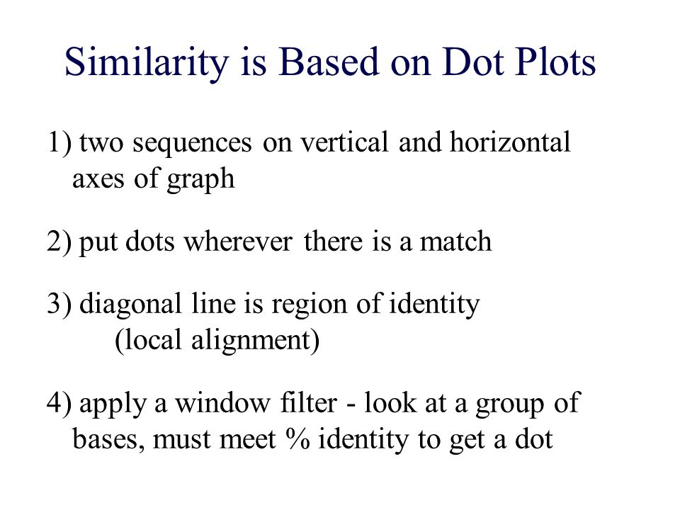 Similarity is Based on Dot Plots