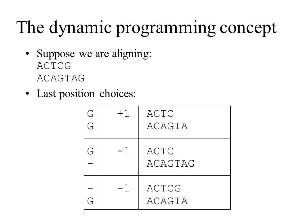 The dynamic programming concept