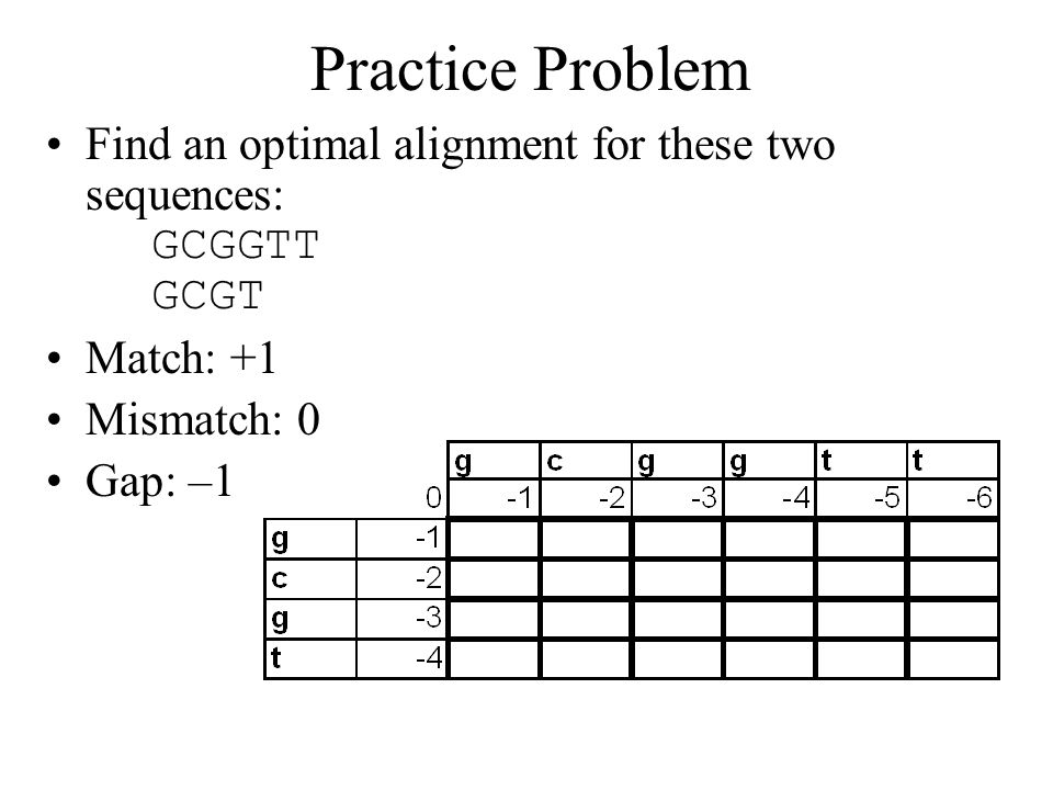 Practice Problem Find an optimal alignment for these two sequences: GCGGTT GCGT. Match: +1. Mismatch: 0.