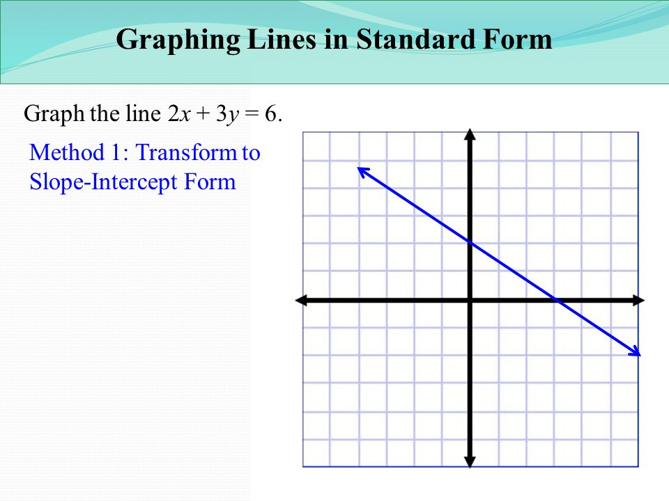 Lesson 5: (3.6)/(3.7) Parallel and Perpendicular Lines ...