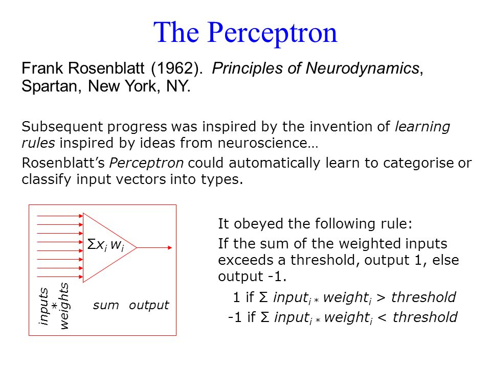 The Perceptron Frank Rosenblatt (1962). Principles of Neurodynamics, Spartan, New York, NY.