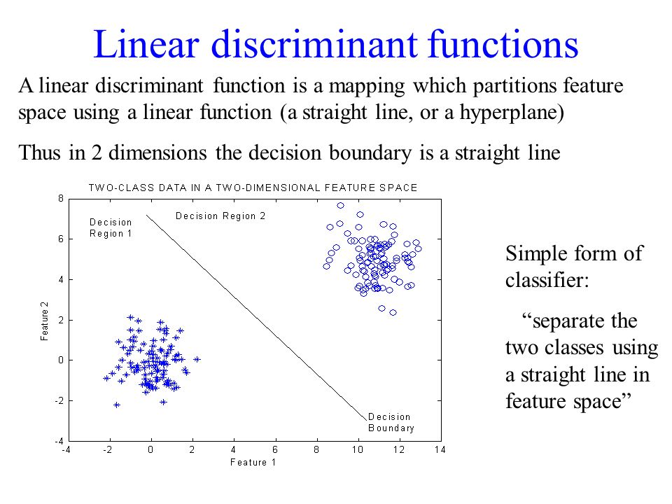 Linear discriminant functions