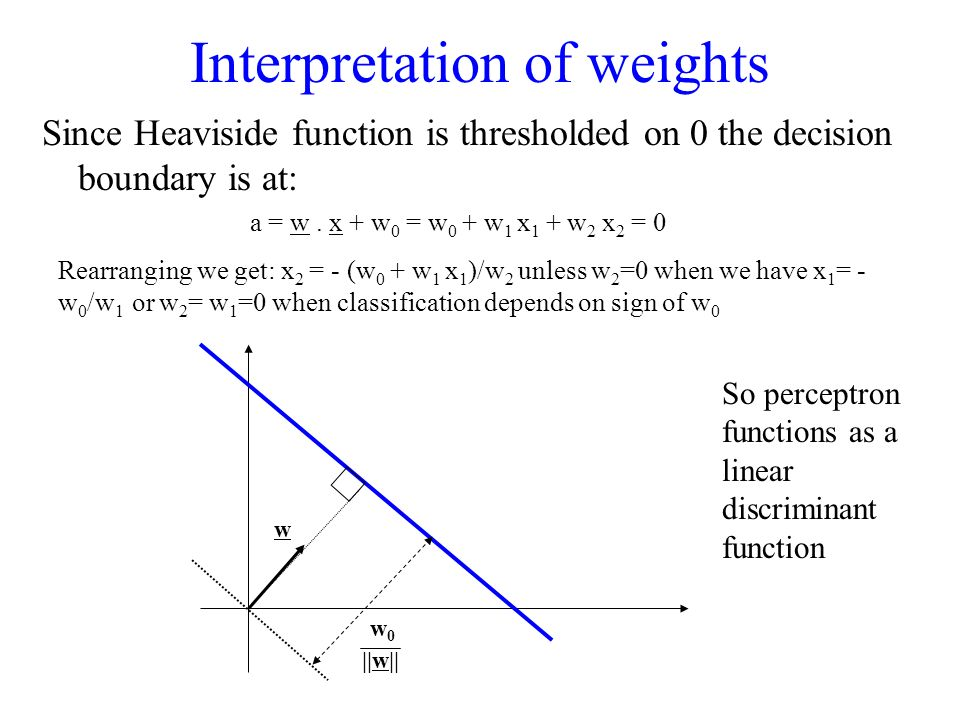 Interpretation of weights