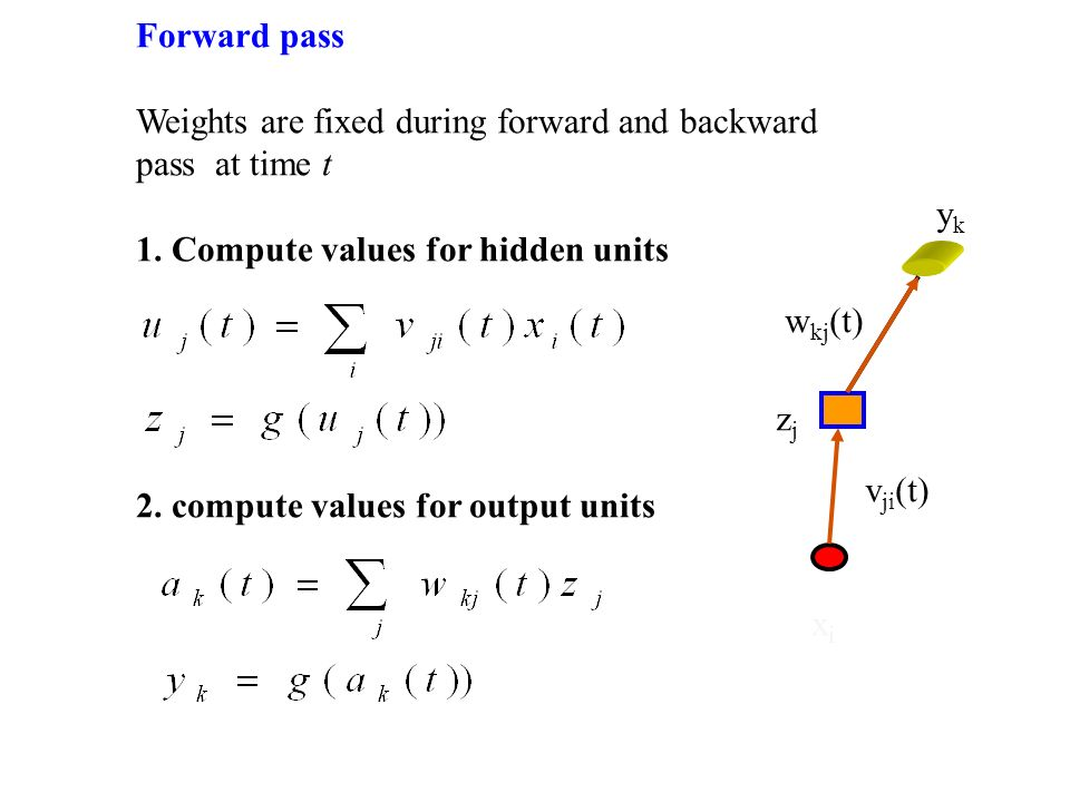 Forward pass Weights are fixed during forward and backward pass at time t. 1. Compute values for hidden units.