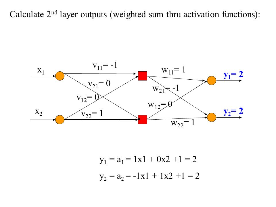 Calculate 2nd layer outputs (weighted sum thru activation functions):