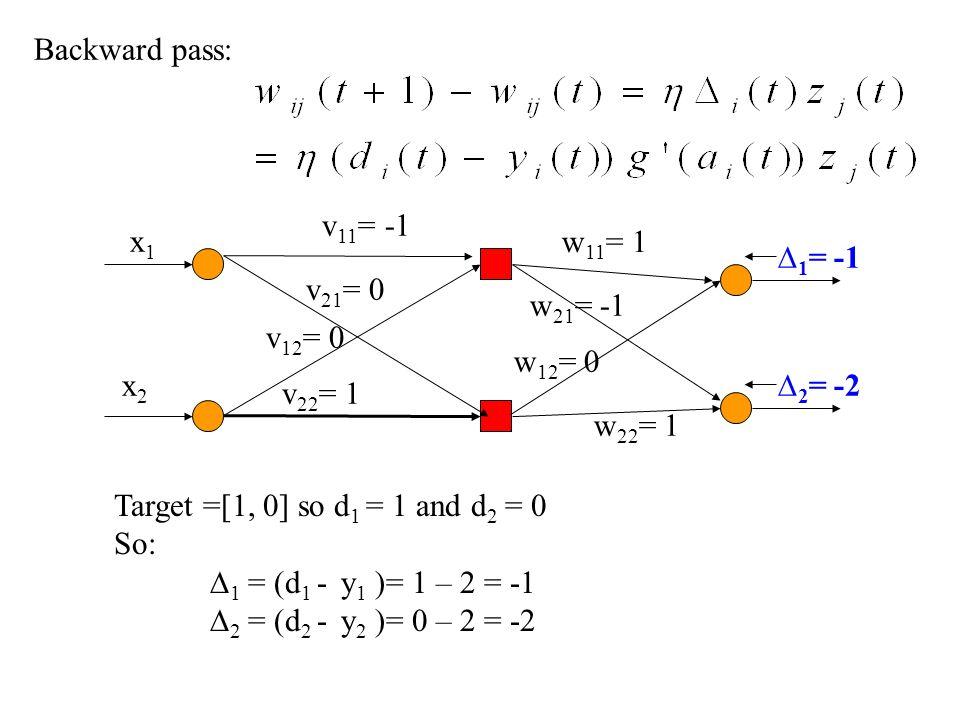 Backward pass: v11= -1. x1. w11= 1. D1= -1. v21= 0. w21= -1. v12= 0. w12= 0. x2. D2= -2. v22= 1.