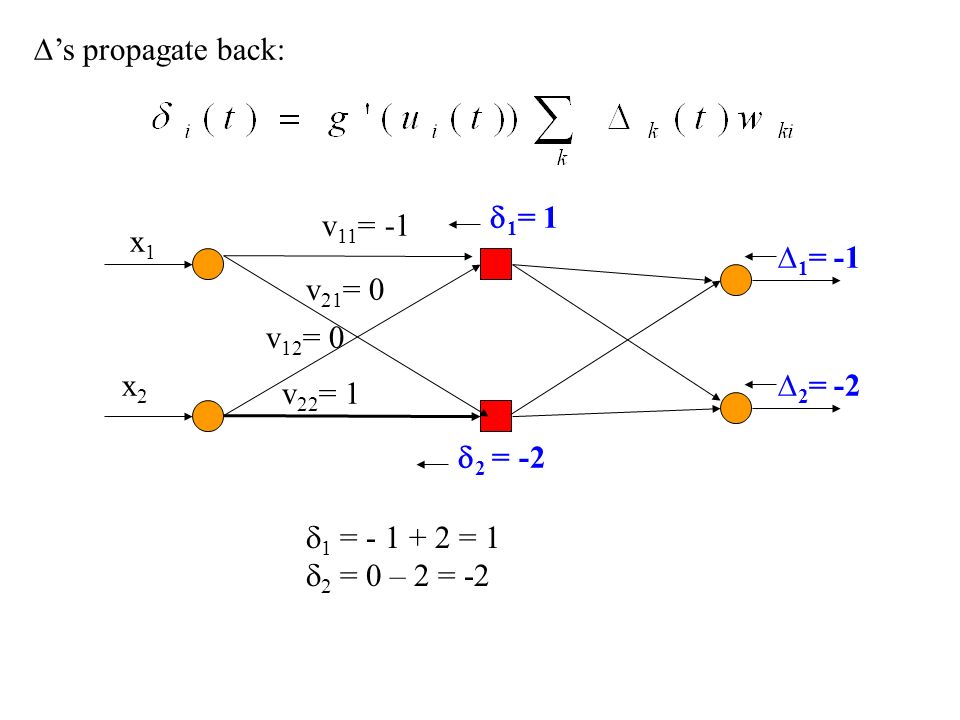 D's propagate back: d1= 1. v11= -1. x1. D1= -1. v21= 0. v12= 0. x2. D2= -2. v22= 1. d2 = -2.
