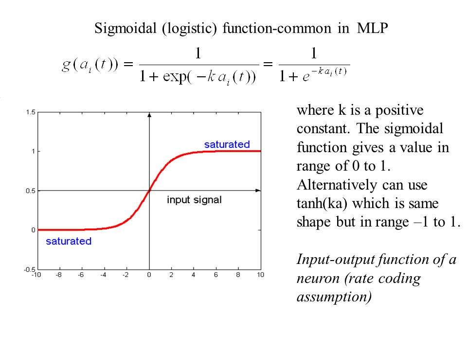 Sigmoidal (logistic) function-common in MLP