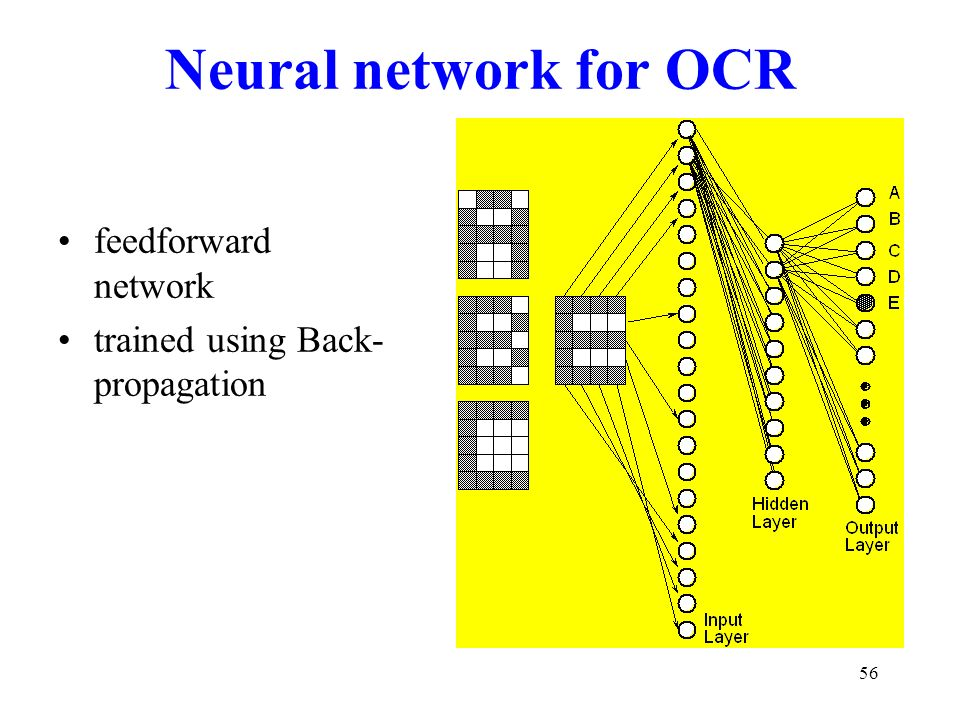 Neural network for OCR feedforward network